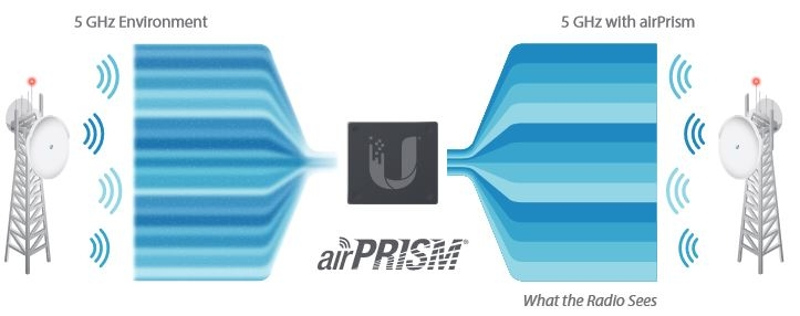 airprism